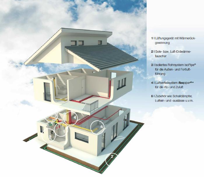 热门新风系统-新风系统品牌-德国新风系统-中央式新风系统-热交换新风系统--别墅示意图